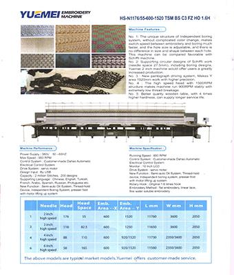 HS-N1176/55-600-1520 TSM BS C3 FZ HO 1.6H