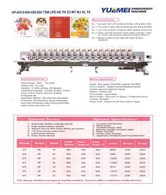 HP-A918/400-450-800 TSM LPS HO TH C3 MT MJ NL TS